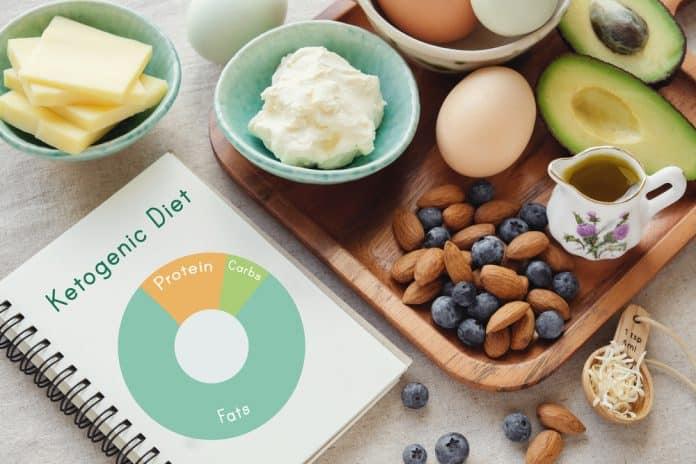 Dieta Ketogeniczna Zasady Jadlospis Wady I Zalety