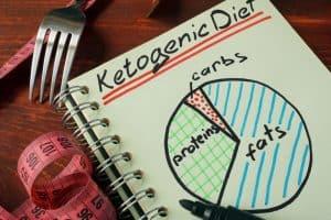 dieta-ketogeniczna